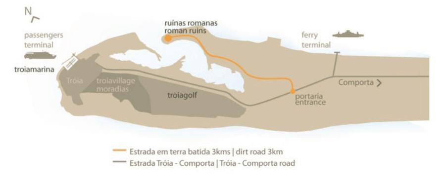 Ruínas romanas em Tróia