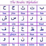 Expressões em árabe para você usar em sua viagem