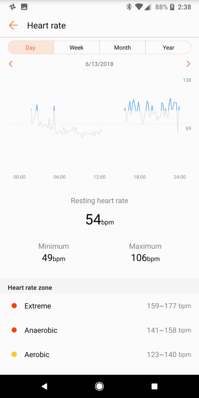 O app Huawei Health